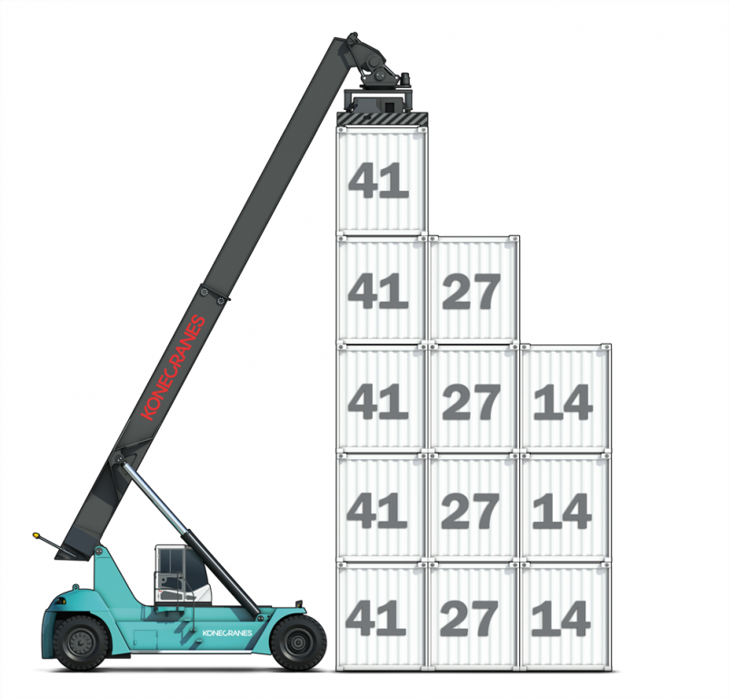 Reach stackers for container handling | Konecranes Lift trucks on